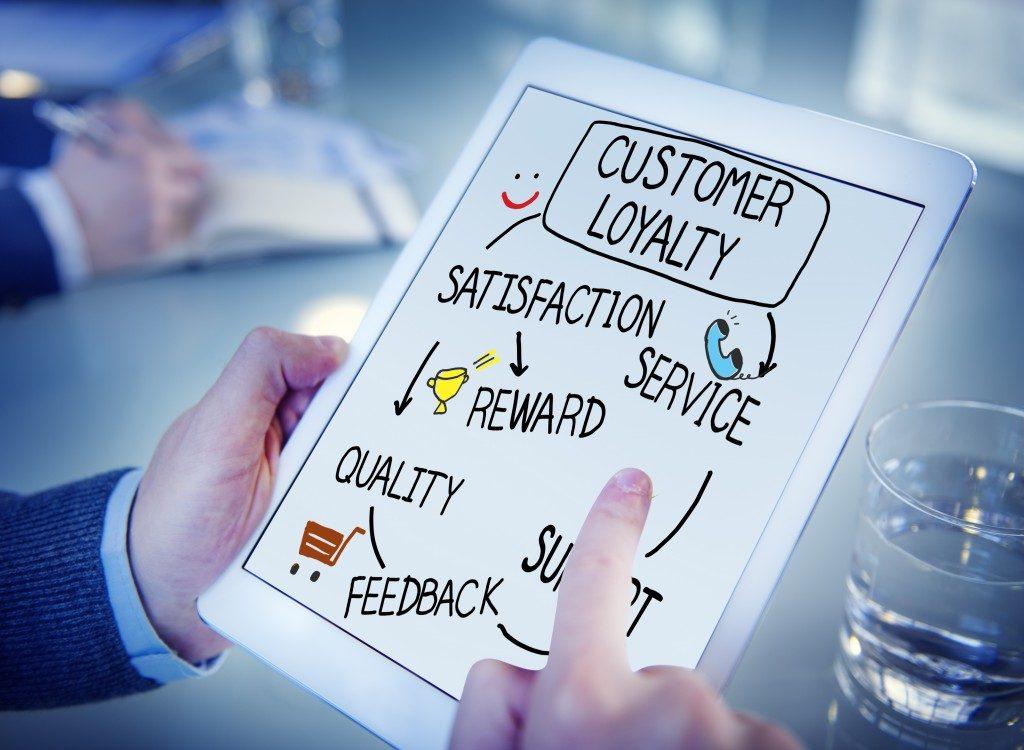 man holding customer loyalty concept map